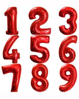 Шары цифры красные